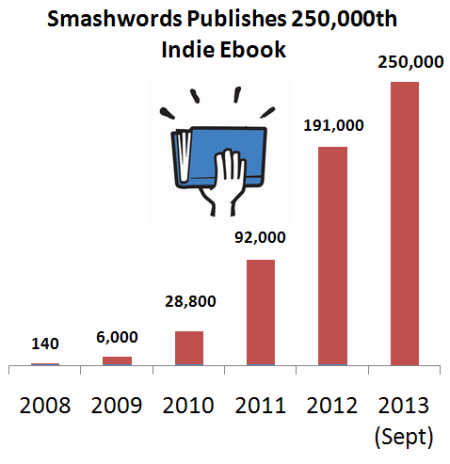 SmashWords Graphic
